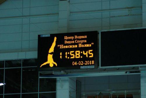 СТАТИКА (STA) . Кубок России CMAS 2018